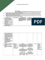 Silabus Pengantar Ekonomi dan Bisnis Kelas X dan XI Terbaru 2015.rtf