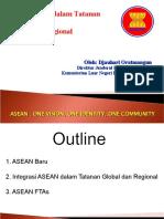 Indonesia, ASEAN, dan ACFTA