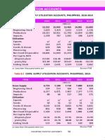 Palay Stat