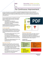 SWOT Analysis for Continuous Improvement