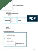Fisiopatologia Sistema Digestivo