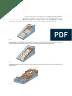 Types of Landslides.docx