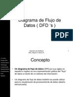 Analisis Estructurado- Diagrama de Flujo de Datos-TPA_2_2016.pdf