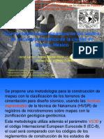Puebla Metodologia