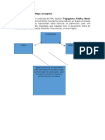 AA3-Elaboración de Mapa Conceptual