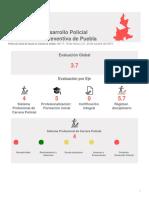 Semáforo Del Desarrollo Policial Policía Estatal Preventiva de Puebla 2015