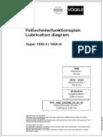 Diagrama Lubricacion