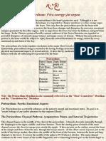 Pericardium Meridian Goed Uitleg