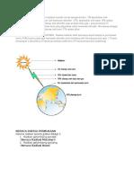 Efek Atmosfer Terhadap Radiasi Matahari Memiliki Rincian Sebagai Berikut