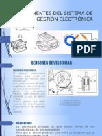 Componentes Del Sistema de Gestión Electrónica