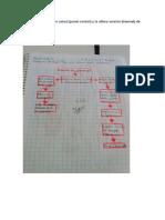 Diagrama Flujo Versión Actual