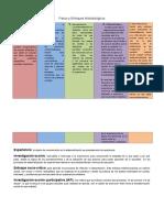 Pasos-y-Enfoques-Metodológicos.docx
