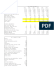 HDC Income Statement and Balance Sheet