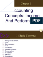 Chapter 2 Performance Thru Income Staement