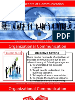 2_Core of Organizational Communication.pptx