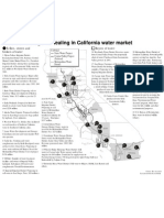 Who's wheeling and dealing in California water market