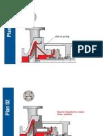 3. Flushing Plan