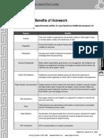 purposes   benefits of homework