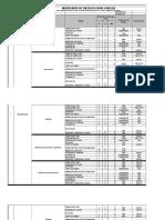 Inventario Riesgos Obra Gruesa Planta Biogas Mostazal
