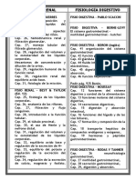 Bibliografia Propia - Dia Martes - Renal y Digestivo - Rotacion R1