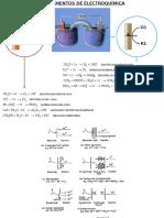Electroquímica Industrial I (2).pptx