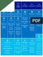 Microsoft Certification Paths (MTA)