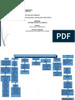 INSTITUTO DE CIENCIAS.docx