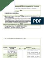 Procedimiento Documentado Para La Educacion Ambiental de Los Empleados