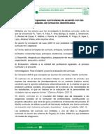 DISEÑO DE PROPUESTAS CURRICULARESDE ACUERDO CON LAS NECESIDADES DE FORMACION IDENTIFICADAS.pdf