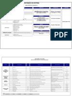 KPI Cliente Blackbull