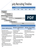 Recruiting Timeline Private Equity