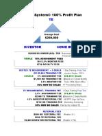 3. TE Profit Structure .docx