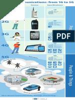 moviles.pdf