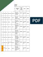 Thrissur List of Akshaya Centres