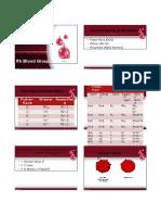 Rh Blood Group