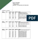 OP13KLD 063 064 065 MZD Update Logging Report Dec 24 2013