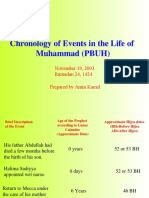 Chronology Life of Muhammad Pbuh 120257260931811 4