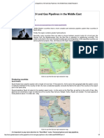 Geopolitics of Oil and Gas Pipelines in the Middle East