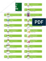 Nutrilite Competitive Comparisons