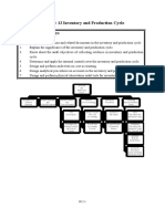 Ch12-InventoryCycle (1)