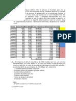 Trabajo Administración de Inventarios