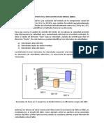 Pronostico de La Oscilacion Cuasi Bienal