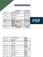 Insumos Certificados 05-11-12