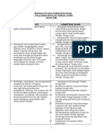 KI_KD Mapel Instalasi Tenaga Listrik Revisi