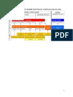 Classification Tripartite Et TBX Compétents