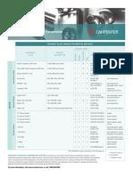 Carpenter Medical Market Line Card