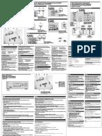 SONY STRDG500 Qucik Setup Guide