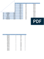 Excel Kartem Acara 7