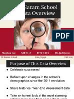 meghanlee-data overview-itec7305