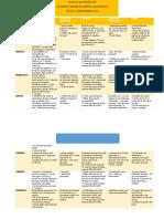 Plan de Alimentacion 5 de Septiembre 2016 (1)